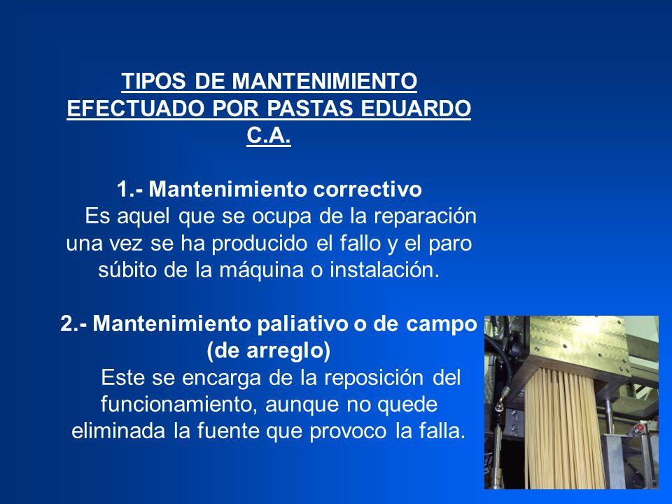 TIPOS DE MANTENIMIENTO EFECTUADO POR PASTAS EDUARDO C.A.
