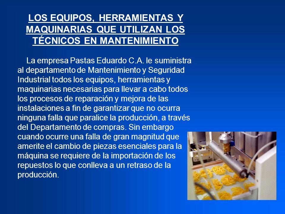 LOS EQUIPOS, HERRAMIENTAS Y MAQUINARIAS QUE UTILIZAN LOS TÉCNICOS EN MANTENIMIENTO