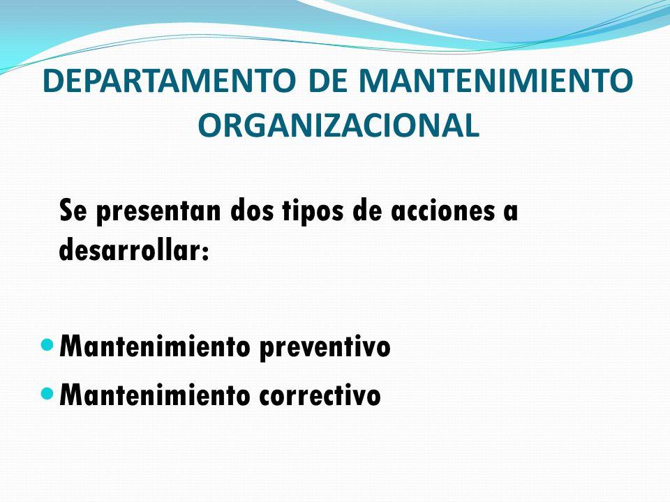 DEPARTAMENTO DE MANTENIMIENTO ORGANIZACIONAL