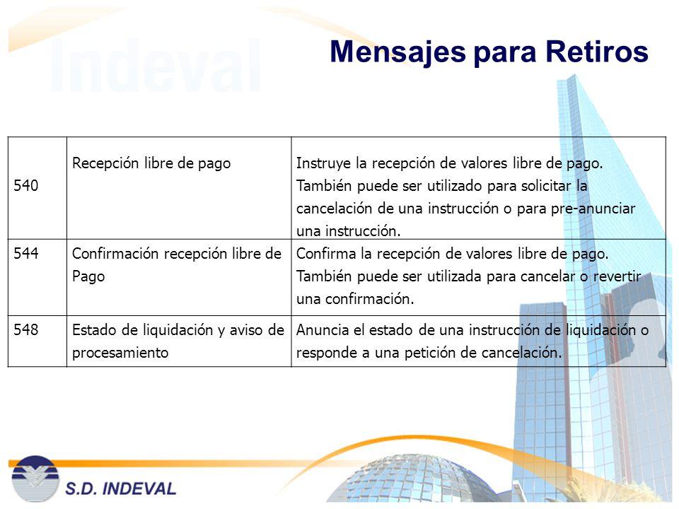Mensajes para Retiros 540 Recepción libre de pago