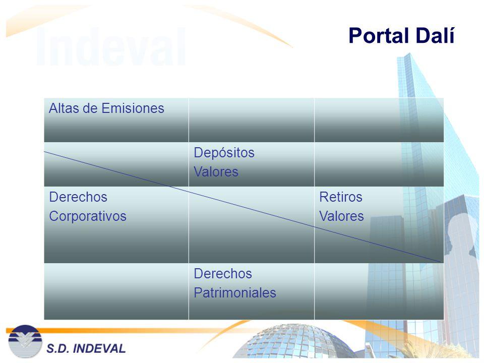 Portal Dalí Altas de Emisiones Depósitos Valores Derechos Corporativos