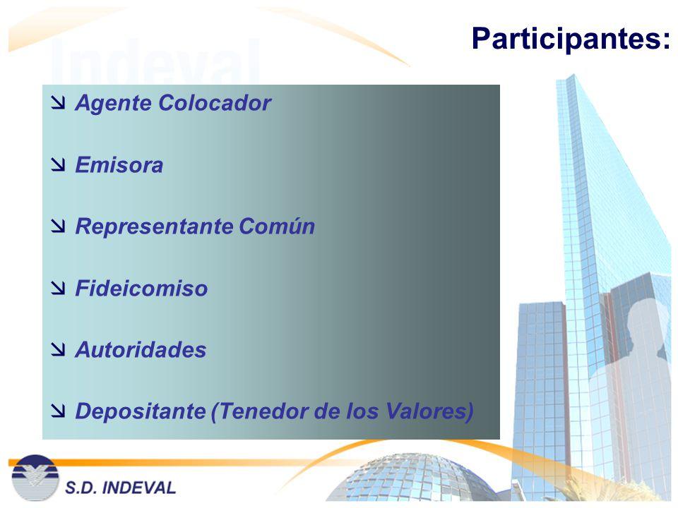 Participantes: Agente Colocador Emisora Representante Común