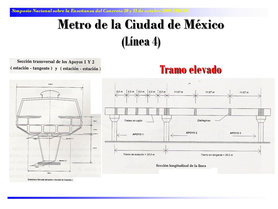 Metro de la Ciudad de México (Línea 4)