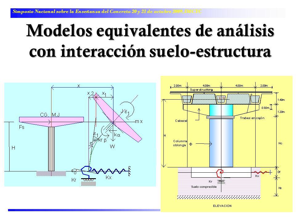 Modelos equivalentes de análisis con interacción suelo-estructura