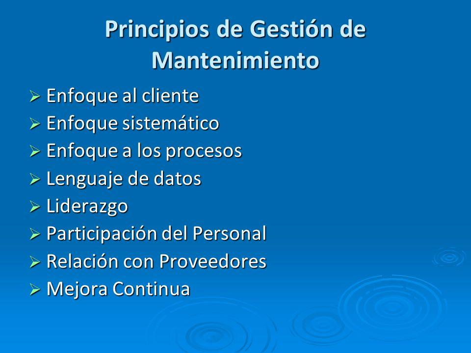 Principios de Gestión de Mantenimiento