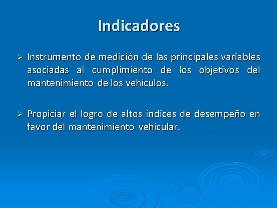 Indicadores Instrumento de medición de las principales variables asociadas al cumplimiento de los objetivos del mantenimiento de los vehículos.