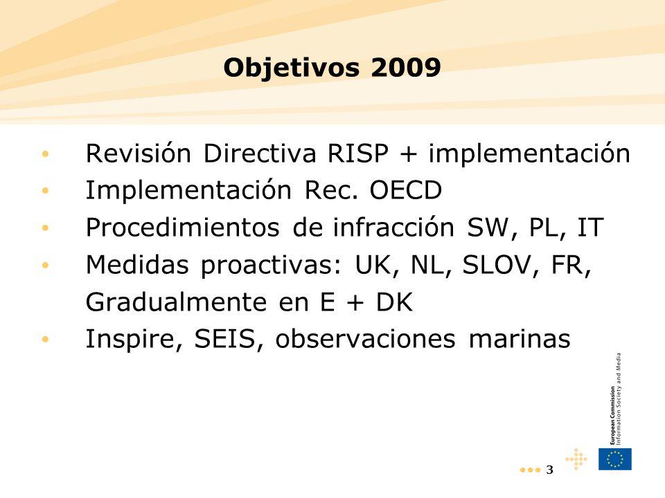 Objetivos 2009 Revisión Directiva RISP + implementación. Implementación Rec. OECD. Procedimientos de infracción SW, PL, IT.