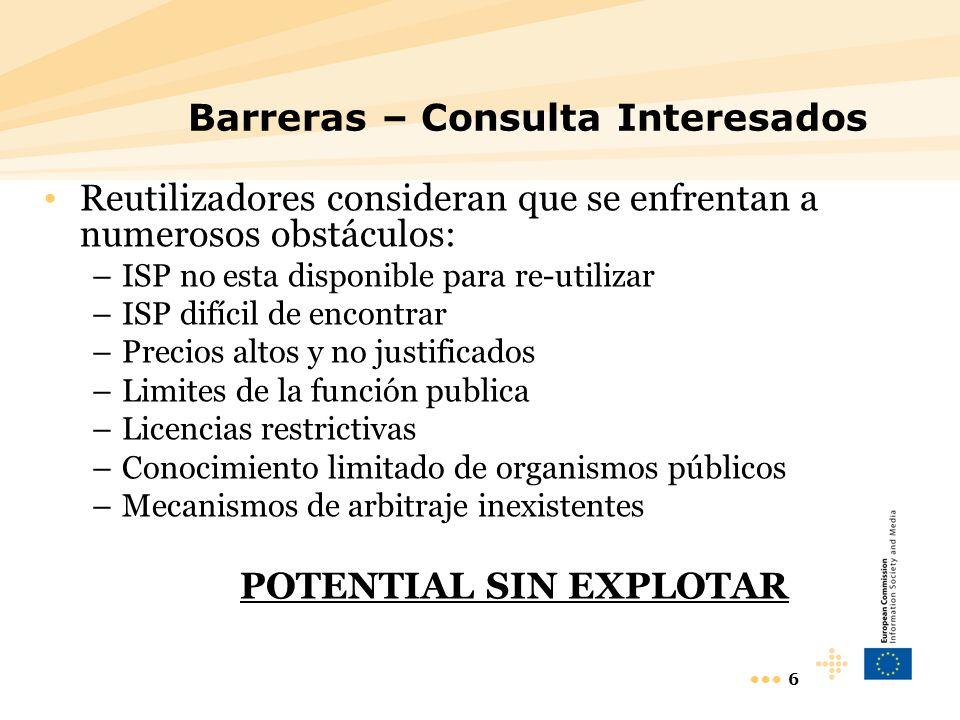Barreras – Consulta Interesados