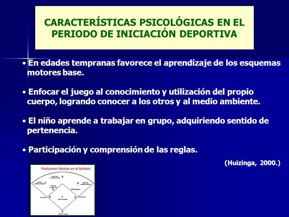 CARACTERÍSTICAS PSICOLÓGICAS EN EL PERIODO DE INICIACIÓN DEPORTIVA
