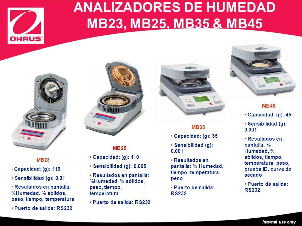 ANALIZADORES DE HUMEDAD MB23, MB25, MB35 & MB45
