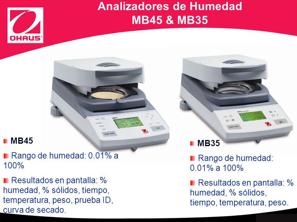 Analizadores de Humedad MB45 & MB35