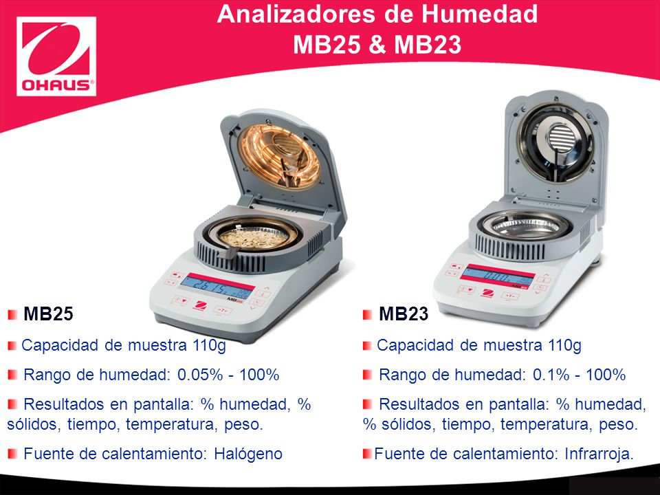 Analizadores de Humedad MB25 & MB23