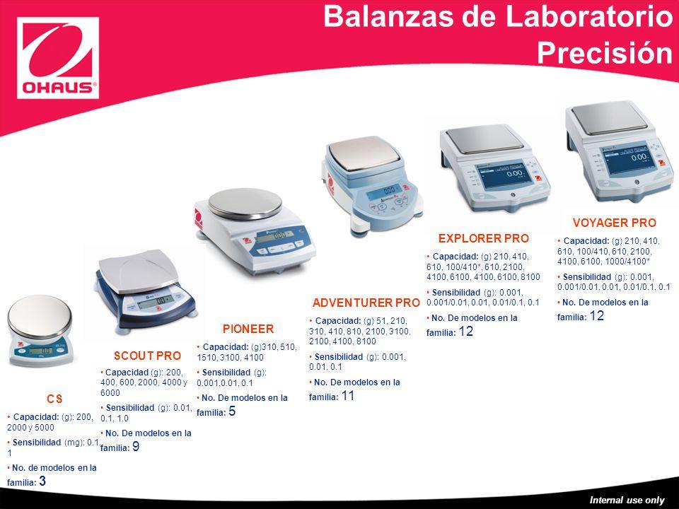 Balanzas de Laboratorio Precisión