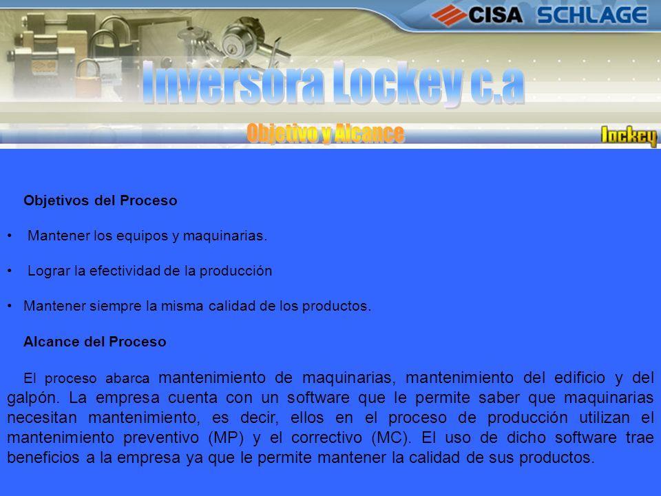 Inversora Lockey c.a Objetivo y Alcance Objetivos del Proceso