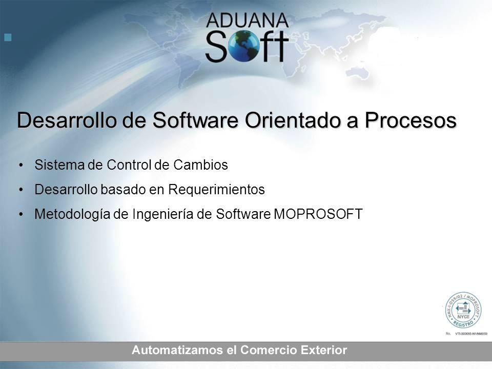 Desarrollo de Software Orientado a Procesos