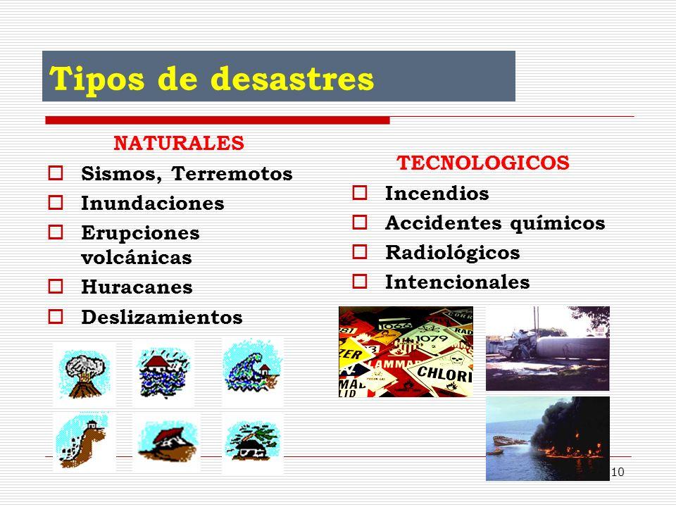 Tipos de desastres NATURALES Sismos, Terremotos TECNOLOGICOS