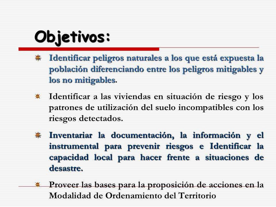 Objetivos: Identificar peligros naturales a los que está expuesta la población diferenciando entre los peligros mitigables y los no mitigables.
