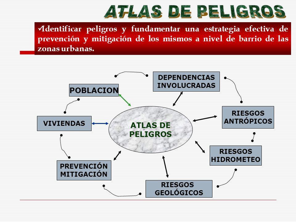 ATLAS DE PELIGROS
