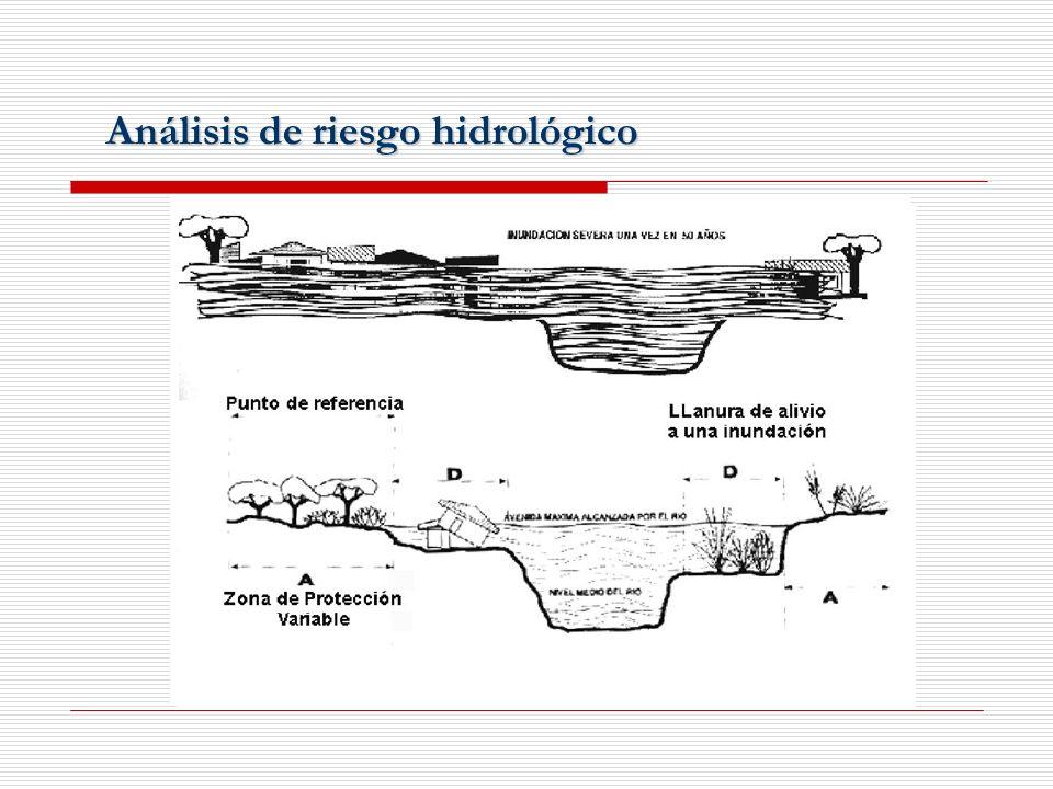 Análisis de riesgo hidrológico