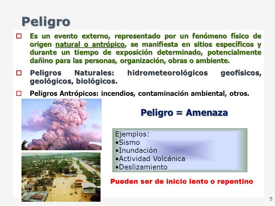 Peligro Peligro = Amenaza