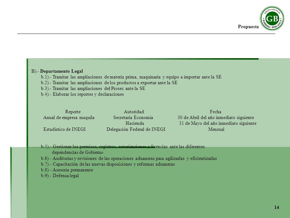 Propuesta B).- Departamento Legal. b.1).- Tramitar las ampliaciones de materia prima, maquinaria y equipo a importar ante la SE.