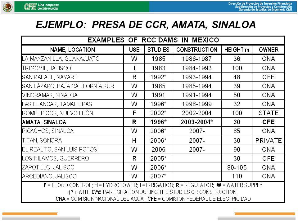 EJEMPLO: PRESA DE CCR, AMATA, SINALOA