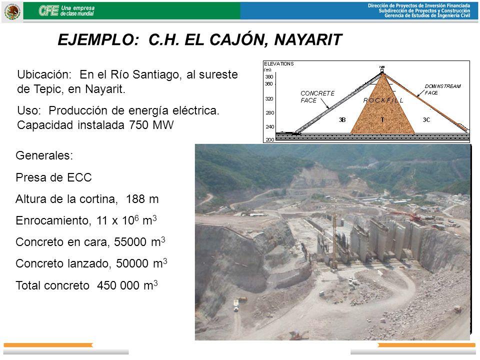 EJEMPLO: C.H. EL CAJÓN, NAYARIT