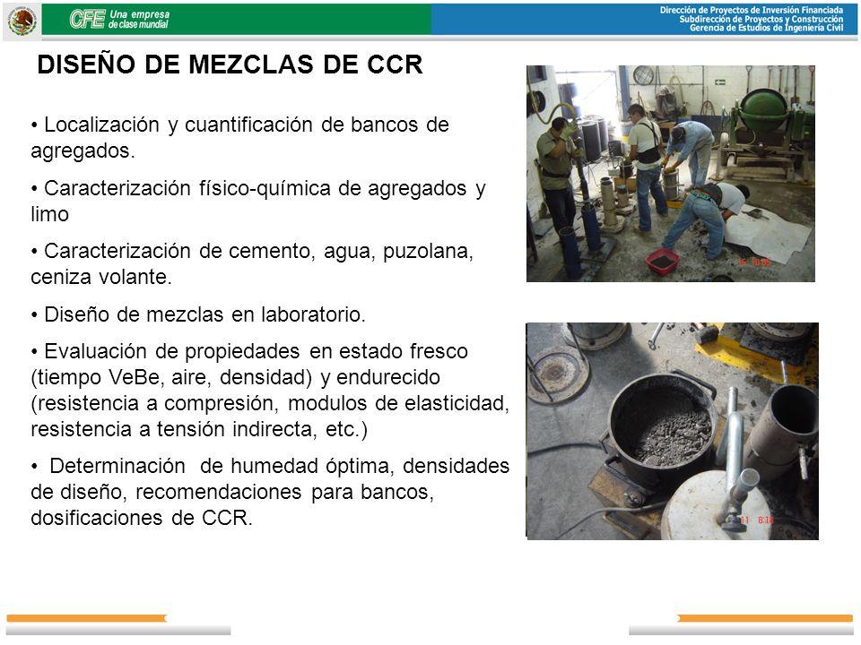 DISEÑO DE MEZCLAS DE CCR