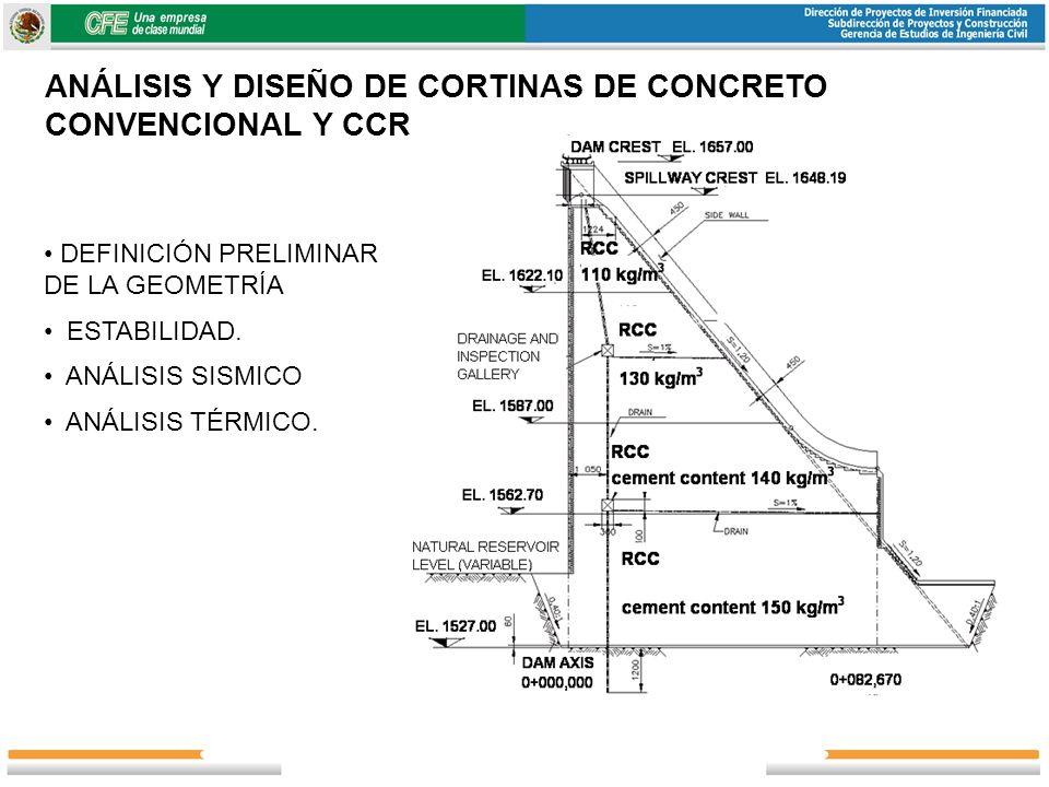 ANÁLISIS Y DISEÑO DE CORTINAS DE CONCRETO CONVENCIONAL Y CCR