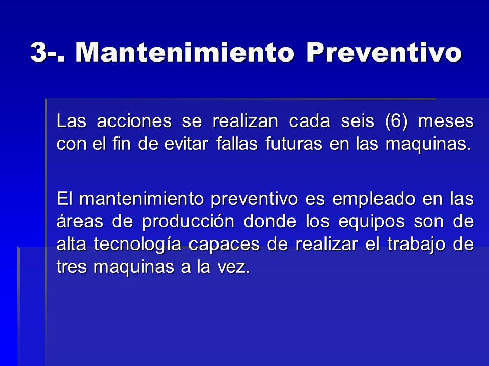 3-. Mantenimiento Preventivo