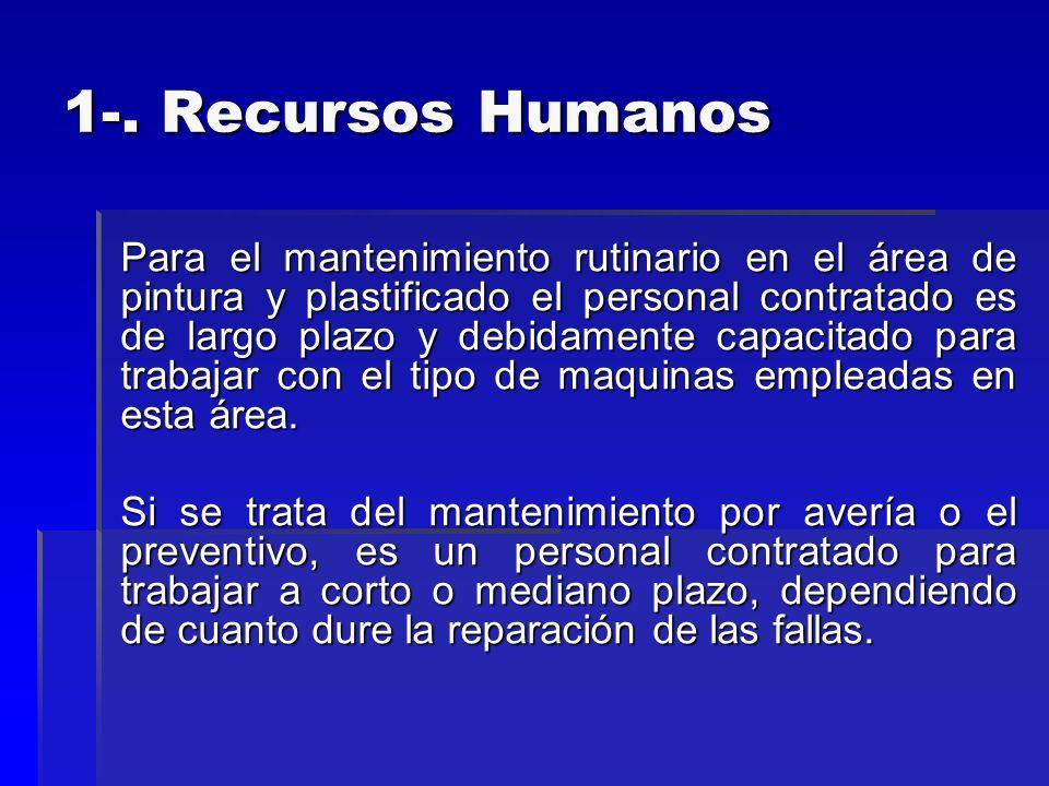 1-. Recursos Humanos