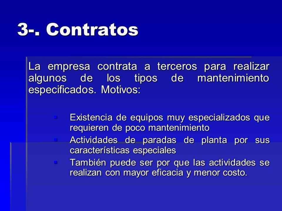 3-. Contratos La empresa contrata a terceros para realizar algunos de los tipos de mantenimiento especificados. Motivos: