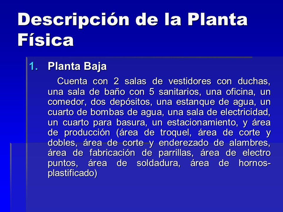 Descripción de la Planta Física