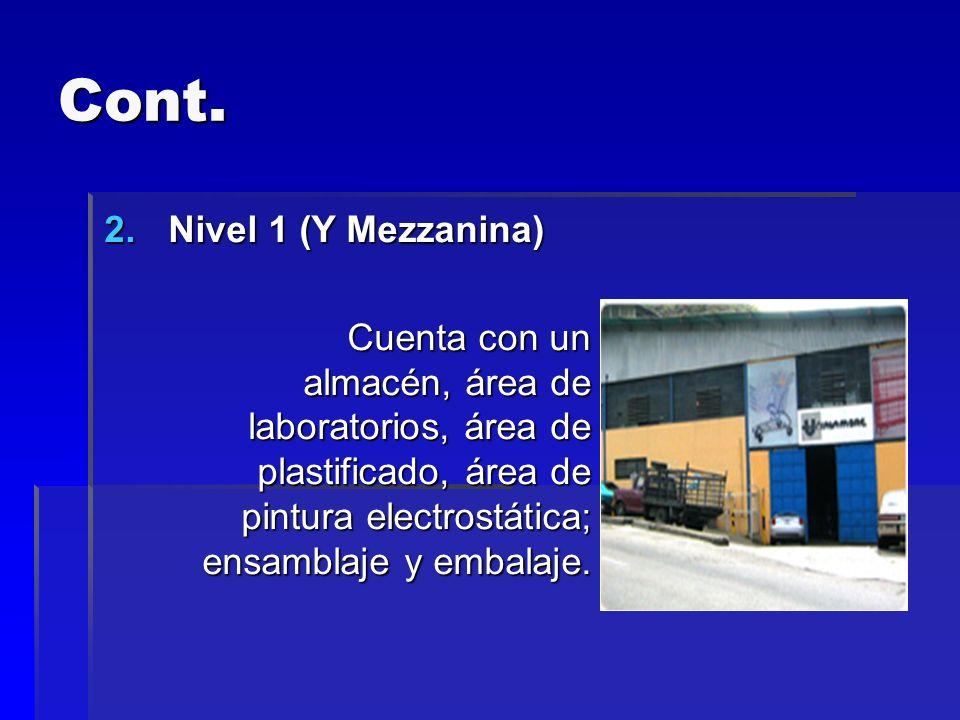 Cont. Nivel 1 (Y Mezzanina)