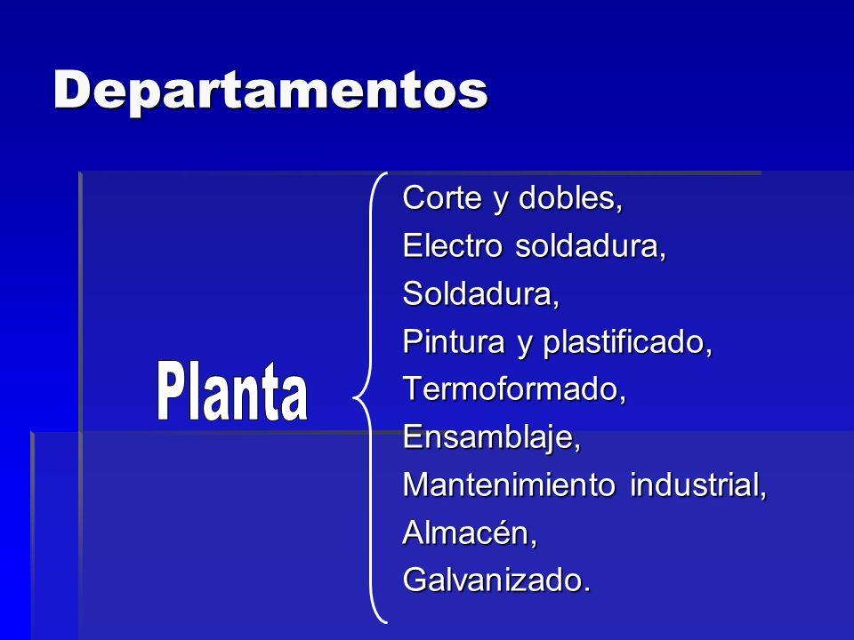 Departamentos Planta Corte y dobles, Electro soldadura, Soldadura,