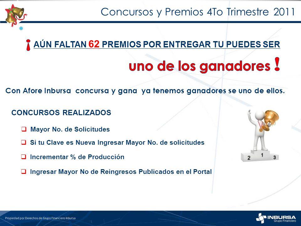 Concursos y Premios 4To Trimestre 2011