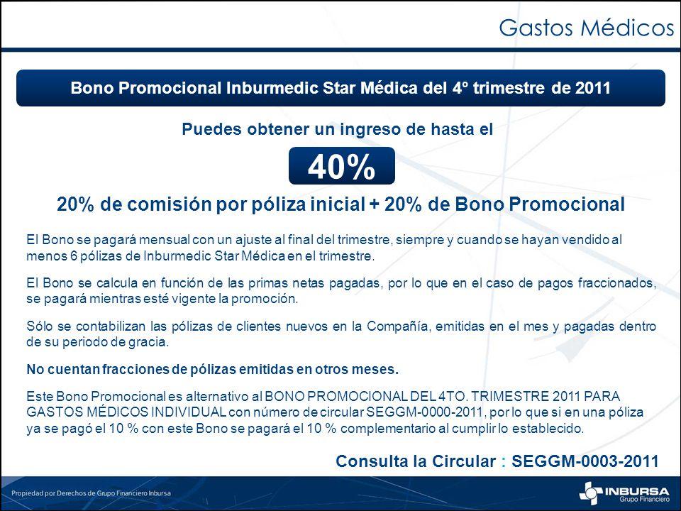Gastos Médicos Bono Promocional Inburmedic Star Médica del 4° trimestre de 2011. Puedes obtener un ingreso de hasta el.