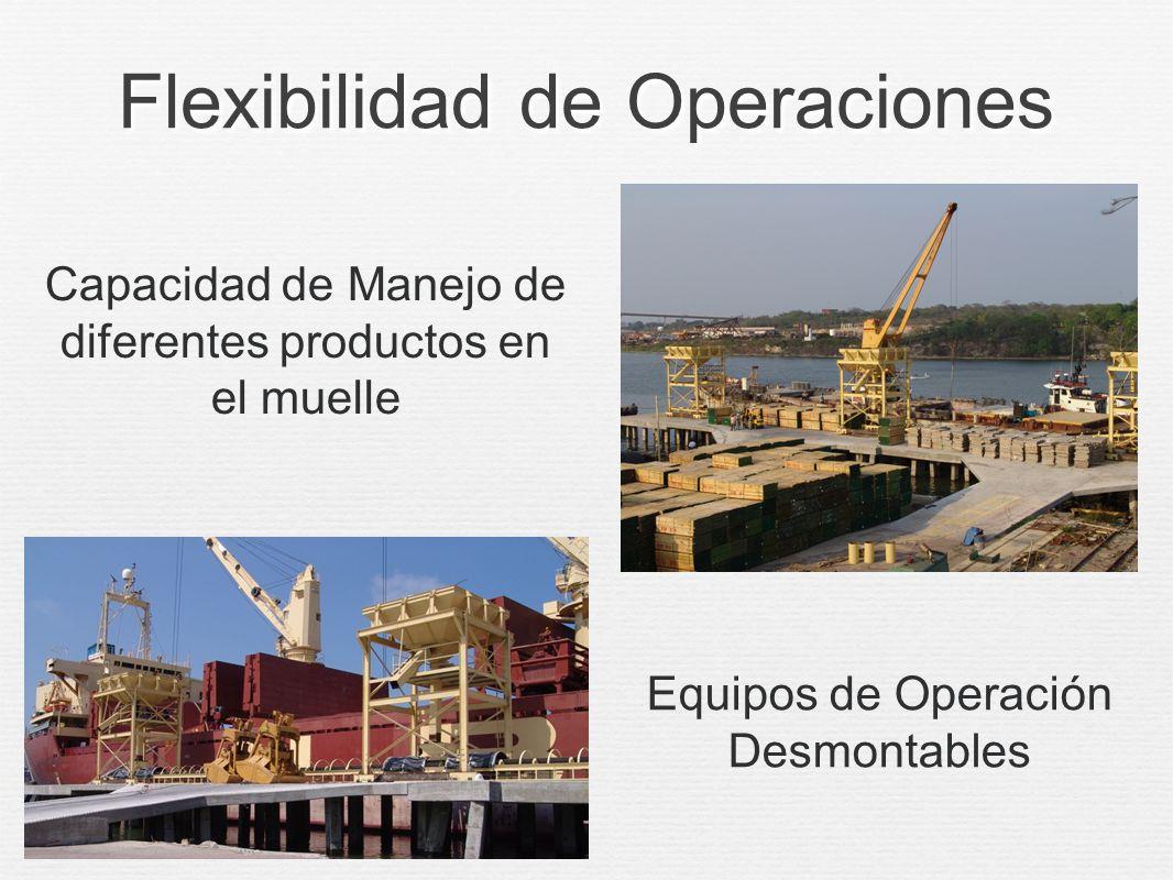 Flexibilidad de Operaciones