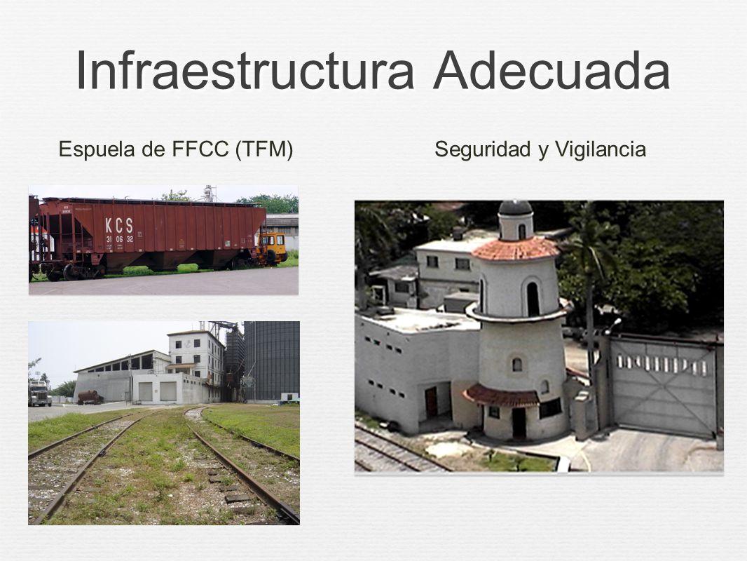 Infraestructura Adecuada