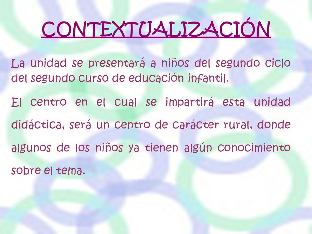 CONTEXTUALIZACIÓNLa unidad se presentará a niños del segundo ciclo del segundo curso de educación infantil.