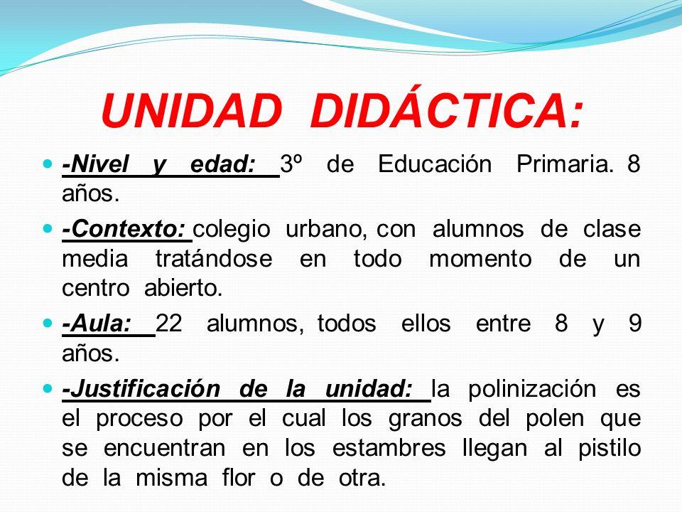 UNIDAD DIDÁCTICA: -Nivel y edad: 3º de Educación Primaria. 8 años.