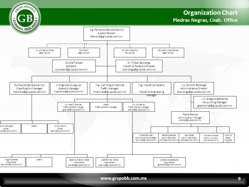 Organization Chart Piedras Negras, Coah. Office www.grupobb.com.mx 9 9