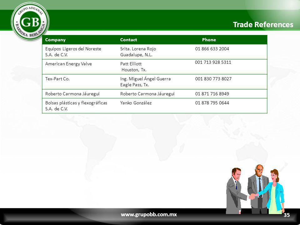 Trade References www.grupobb.com.mx 35 Company Contact Phone