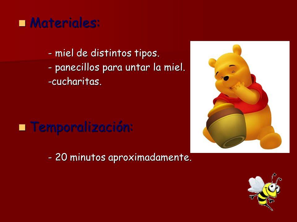 Materiales: Temporalización: - miel de distintos tipos.