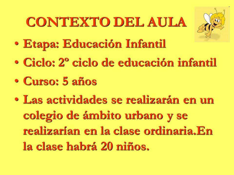 CONTEXTO DEL AULA Etapa: Educación Infantil