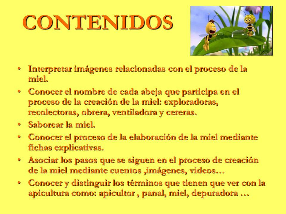 CONTENIDOS Interpretar imágenes relacionadas con el proceso de la miel.