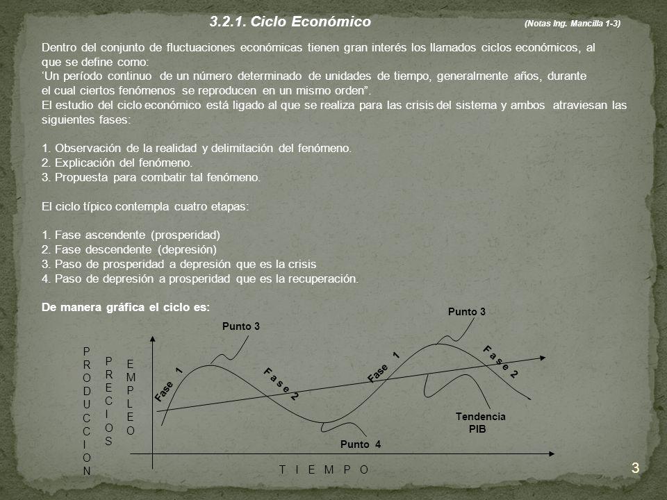3.2.1. Ciclo Económico (Notas Ing. Mancilla 1-3)
