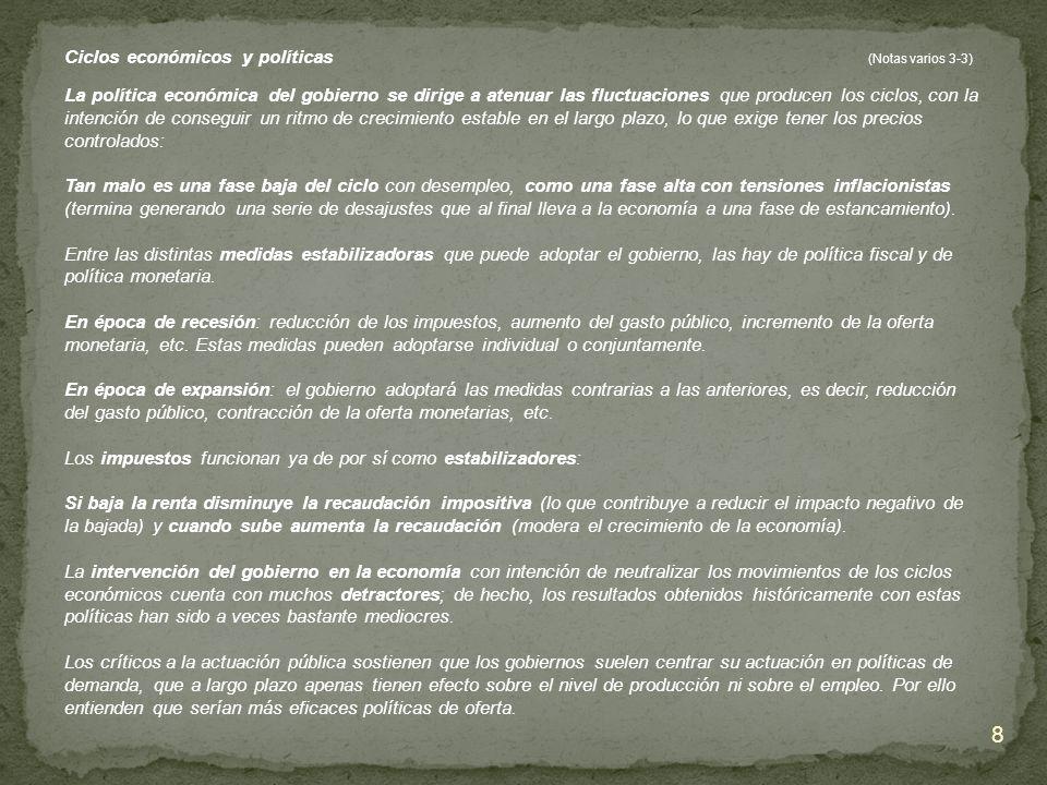 Ciclos económicos y políticas (Notas varios 3-3)
