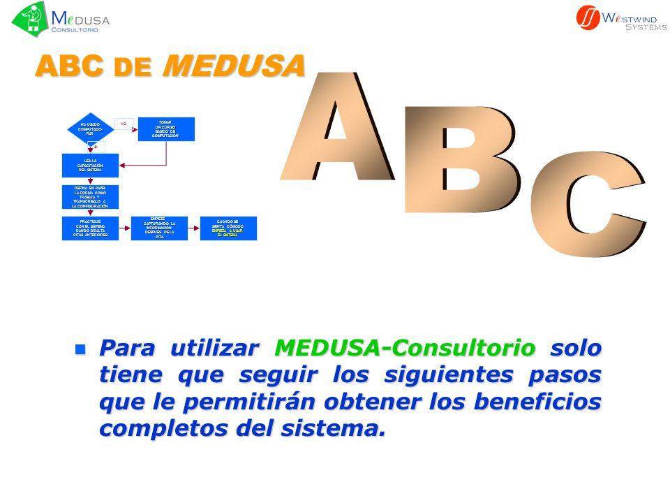 ABC DE MEDUSA A. B. HA USADO. COMPUTADO- RS TOMAR. UN CURSO. COMPUTACIÓN. BASICO DE. NO. LEA LA.