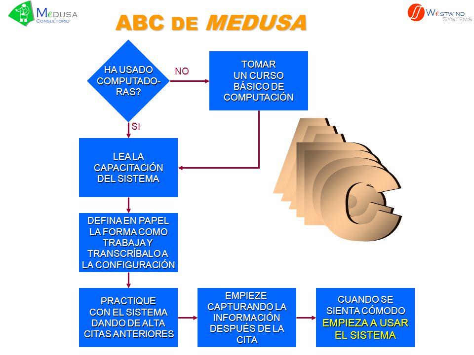 A A A B B C C ABC DE MEDUSA EMPIEZA A USAR EL SISTEMA HA USADO TOMAR